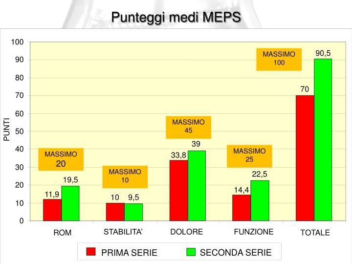 Punteggi medi MEPS