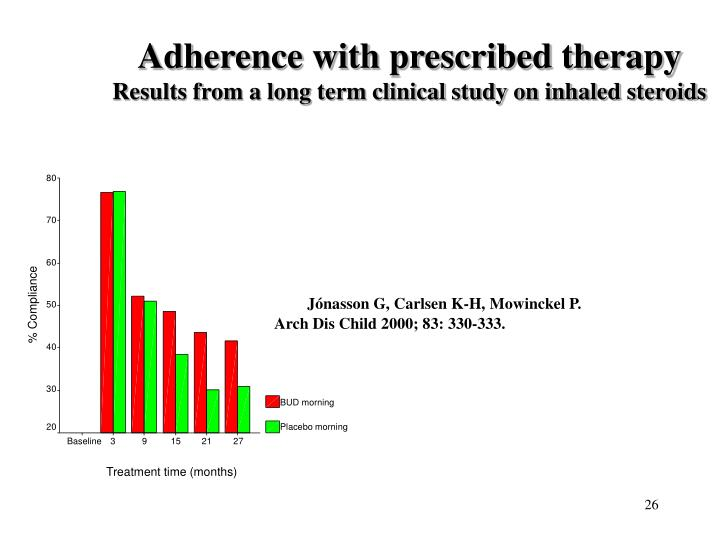 Adherence with prescribed therapy