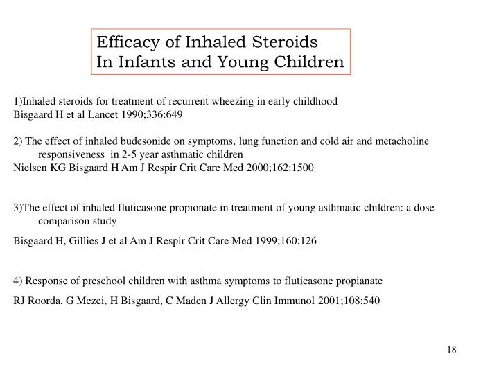 Efficacy of Inhaled Steroids
