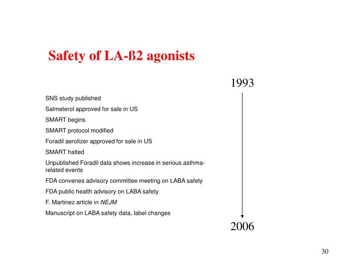 Safety of LA-ß2 agonists