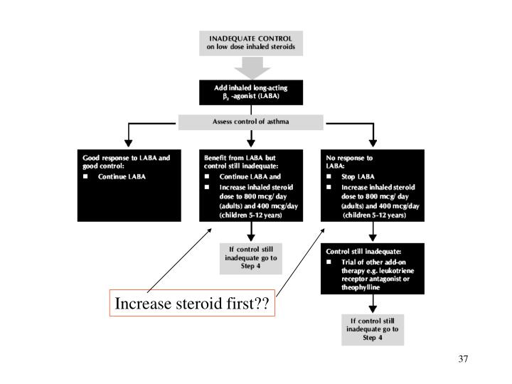 Increase steroid first??