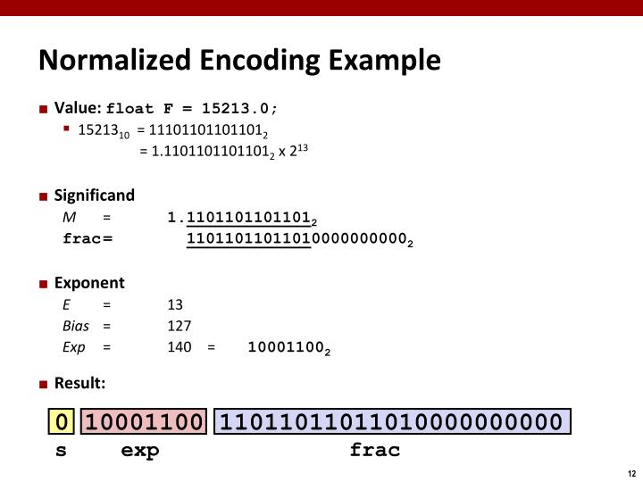 Normalized Encoding Example