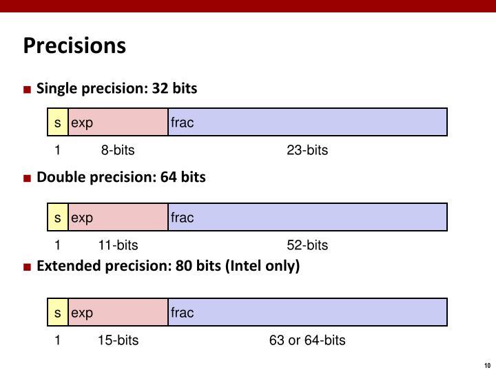 Precisions