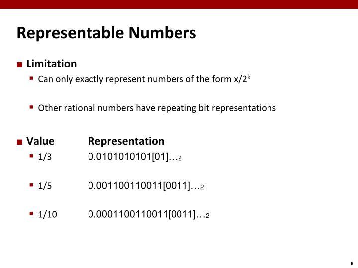 Representable Numbers