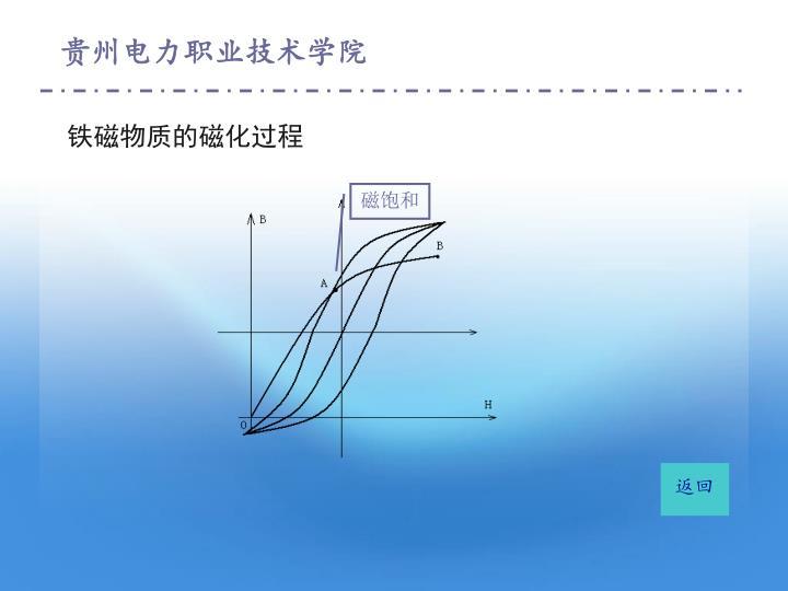 铁磁物质的磁化过程