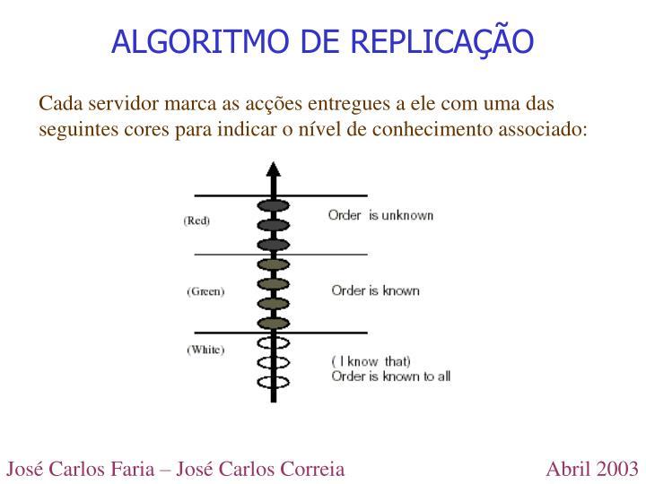 ALGORITMO DE REPLICAÇÃO