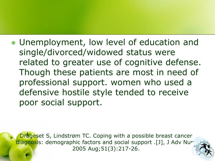 Unemployment, low level of education and single/divorced/widowed status were related to greater use of cognitive defense. Though these patients are most in need of professional support. women who used a defensive hostile style tended to receive poor social support.