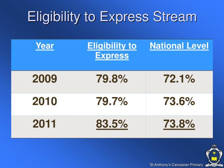 Eligibility to Express Stream