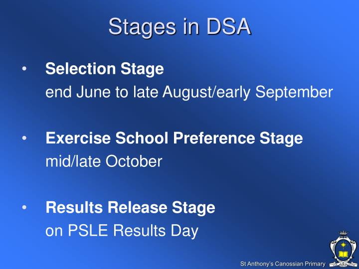 Stages in DSA