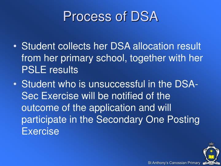 Process of DSA