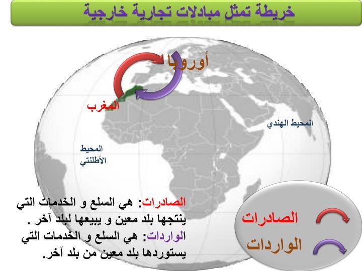 خريطة تمثل مبادلات تجارية خارجية