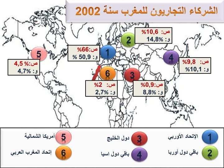 الشركاء التجاريون للمغرب سنة 2002
