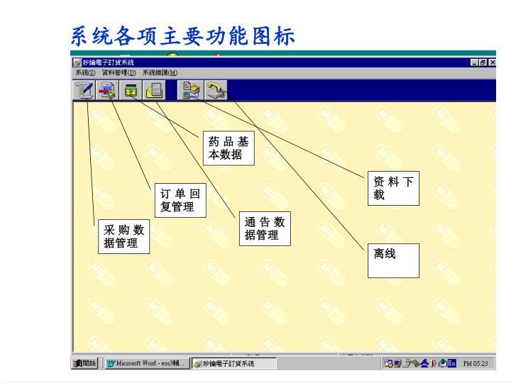系统各项主要功能图标