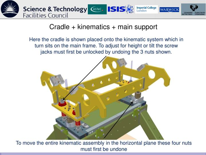 Cradle + kinematics + main support