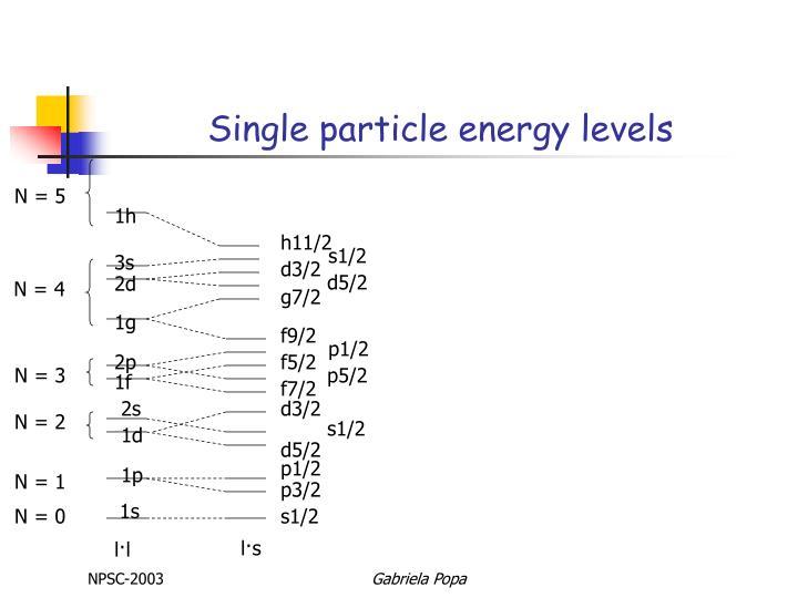 Single particle energy levels