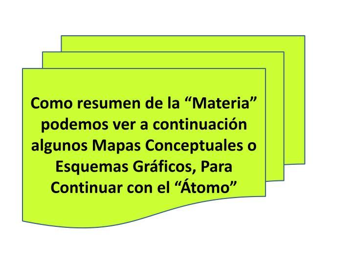 """Como resumen de la """"Materia"""" podemos ver a continuación algunos Mapas Conceptuales o Esquemas Gráficos, Para Continuar con el """"Átomo"""""""