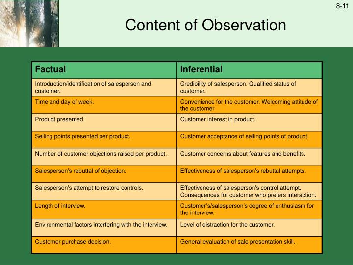 Content of Observation