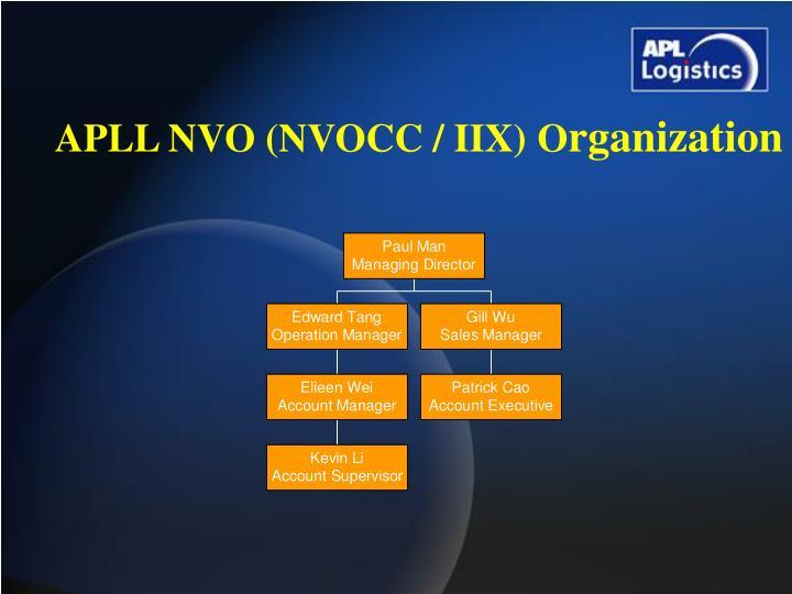 APLL NVO (NVOCC / IIX)