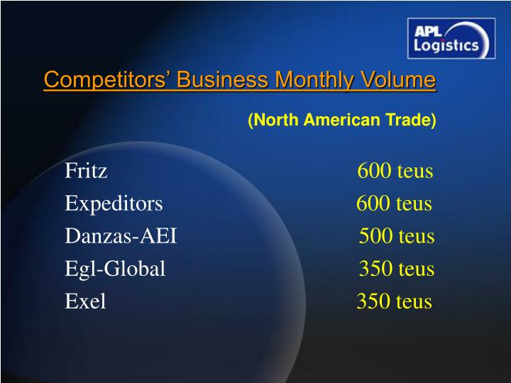 Competitors' Business Monthly Volume