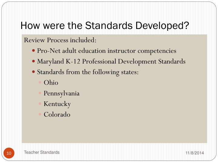 How were the Standards Developed?