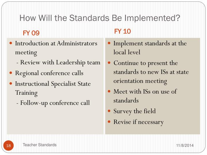 How Will the Standards Be Implemented?
