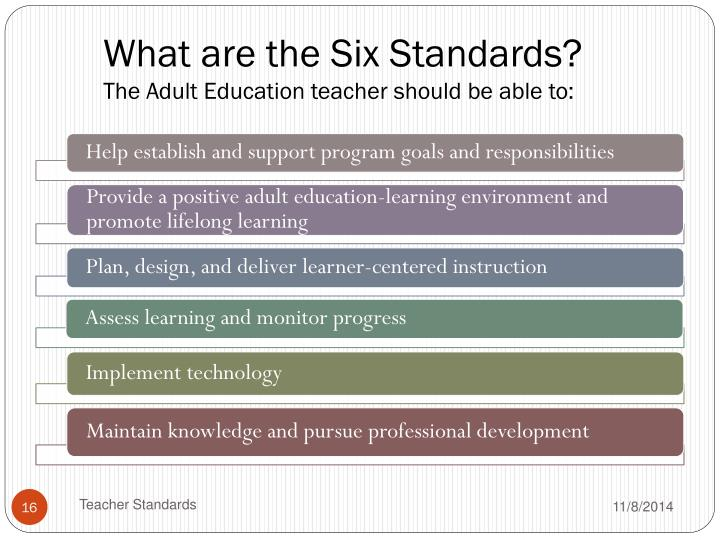 What are the Six Standards?