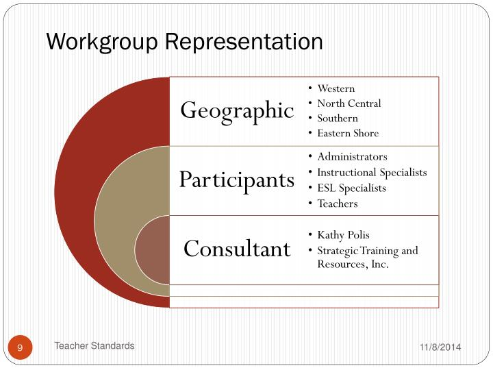 Workgroup Representation