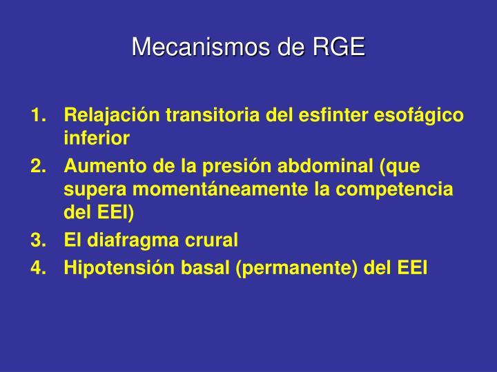 Mecanismos de RGE