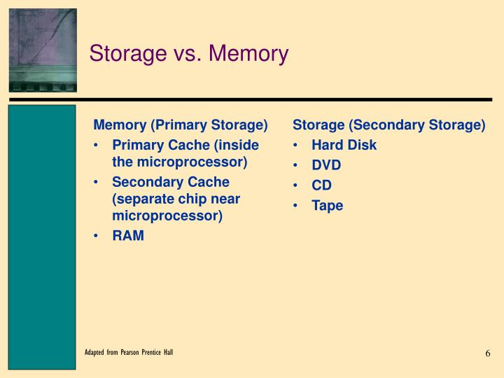 Memory (Primary Storage)