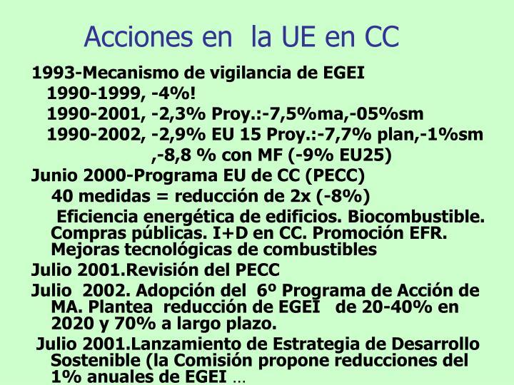 Acciones en  la UE en CC