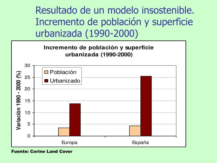 Resultado de un modelo insostenible. Incremento de población y superficie urbanizada (1990-2000)
