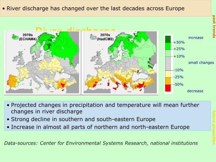 River discharge has changed over the last decades across Europe