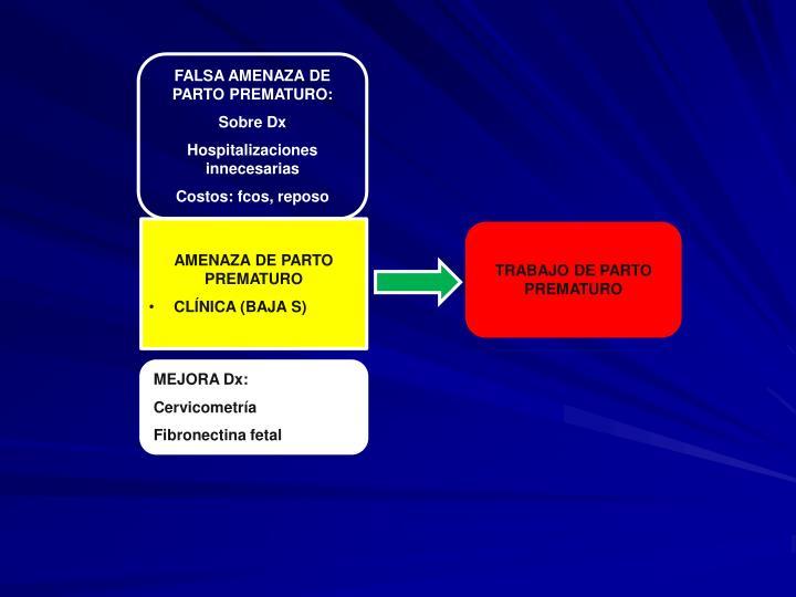 FALSA AMENAZA DE PARTO PREMATURO: