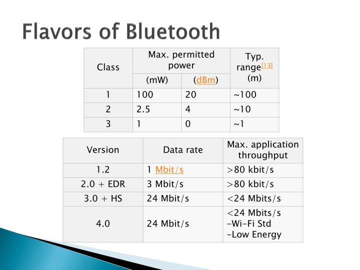 Flavors of Bluetooth