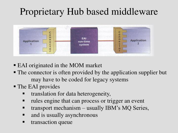 Proprietary Hub based middleware
