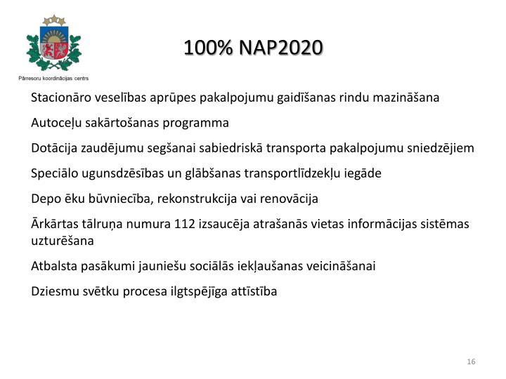 100% NAP2020