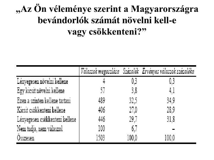 """""""Az Ön véleménye szerint a Magyarországra bevándorlók számát növelni kell-e"""