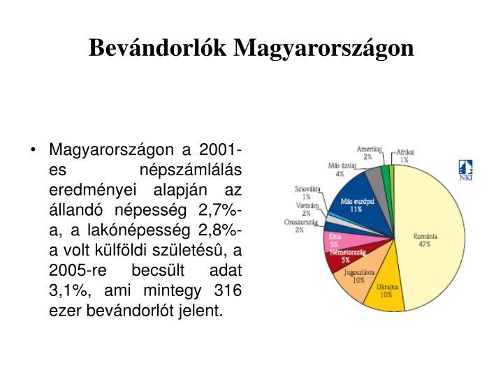 Bevándorlók Magyarországon