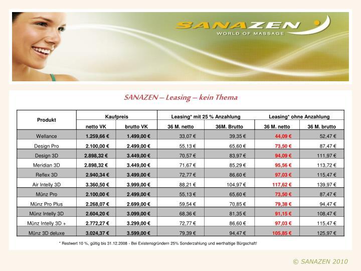 SANAZEN – Leasing – kein Thema