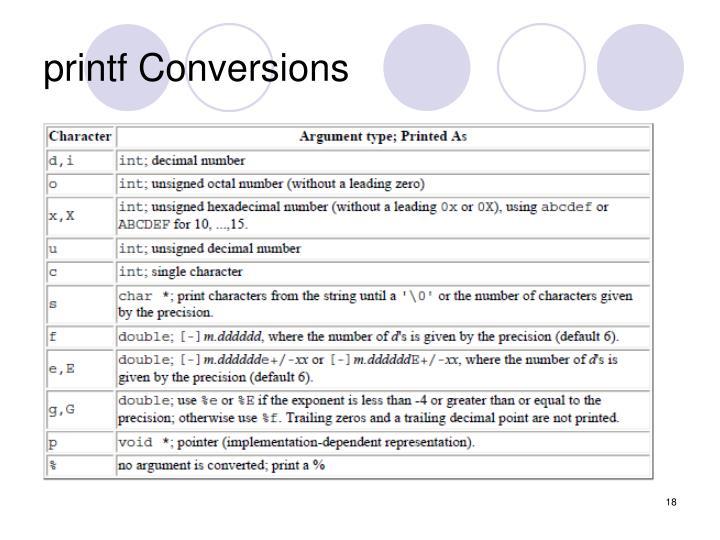 printf Conversions