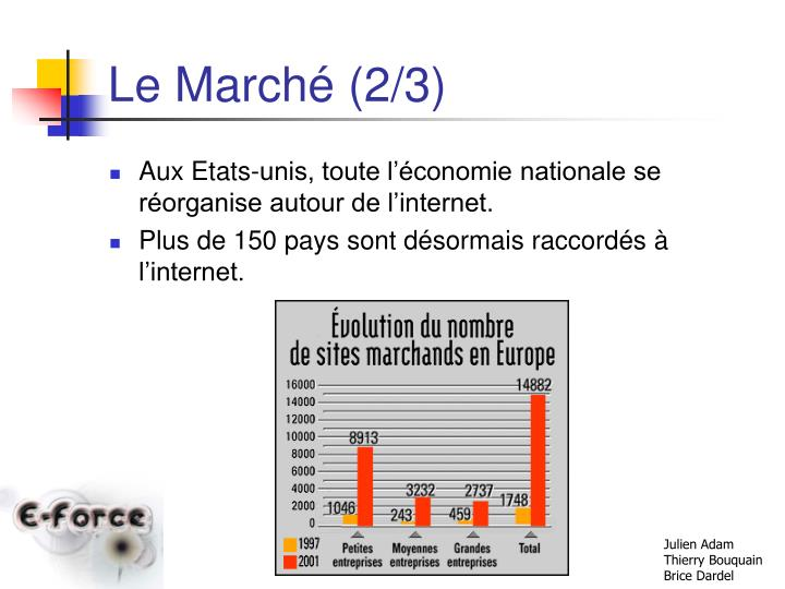 Le Marché (2/3)