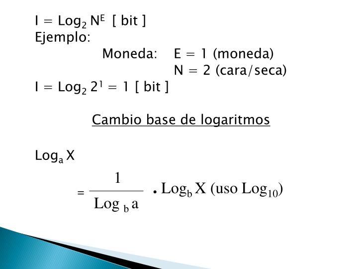 I = Log