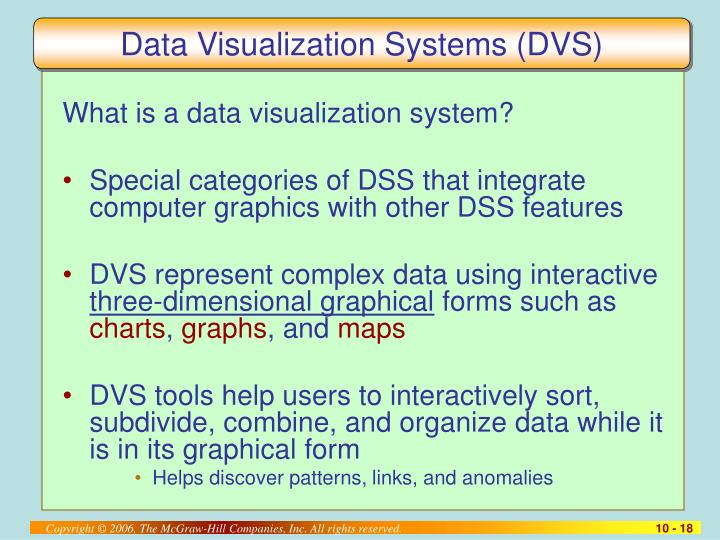 Data Visualization Systems (DVS)