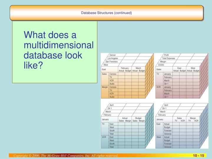 Database Structures (continued)