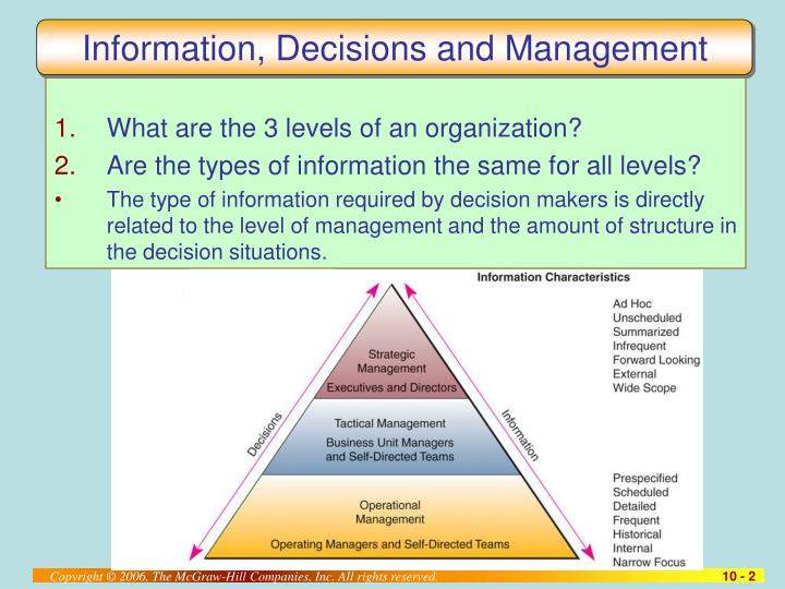 Information, Decisions and Management