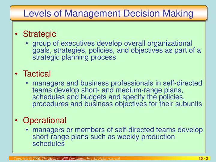 Levels of Management Decision Making