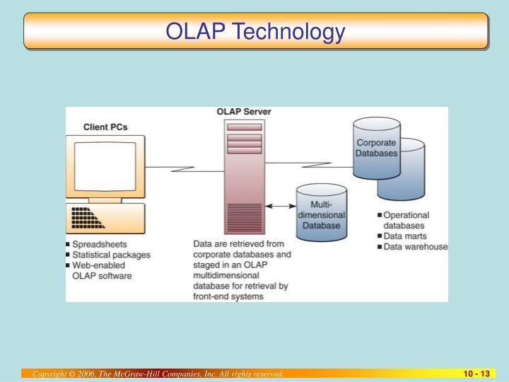 OLAP Technology
