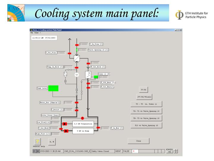Cooling system main panel: