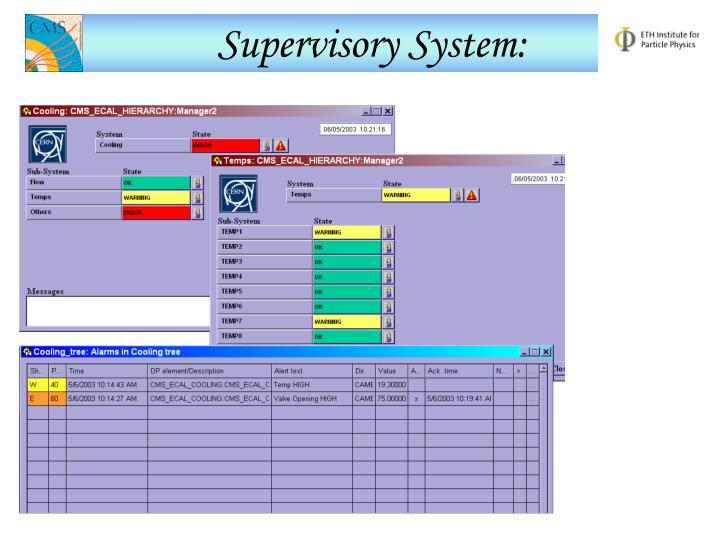 Supervisory System: