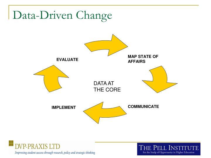 Data-Driven Change
